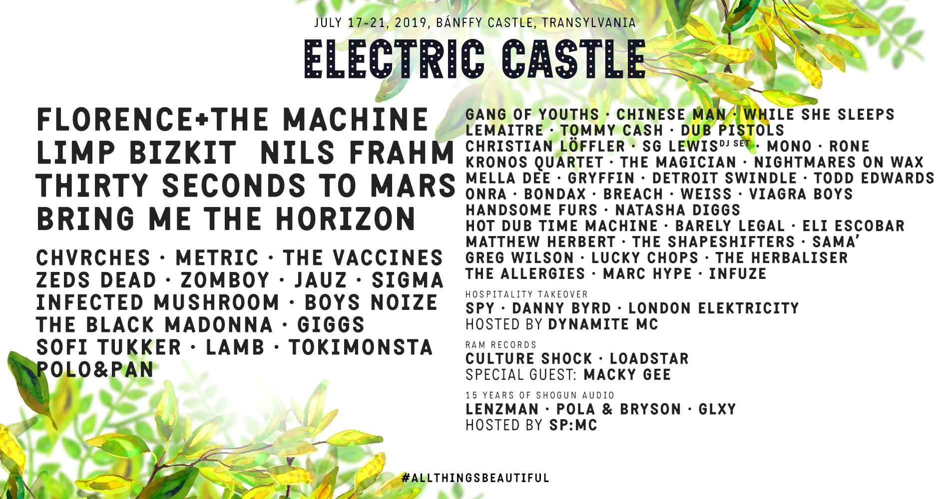 (CONCURS ÎNCHEIAT) Câștigă invitații la Electric Castle 2019!